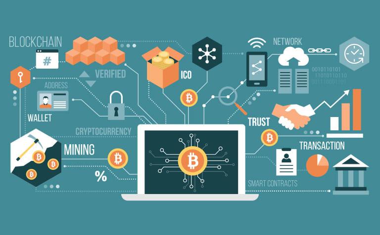 Blockchain được ứng dụng rất nhiều trong đời sống hàng ngày