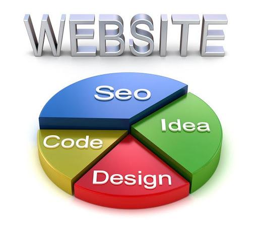 SEO là một phần của website, giúp cải thiện chất lượng website hiệu quả