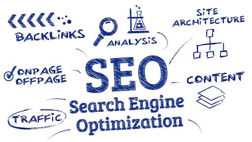 Bí quyết SEO website lên top 1 của Google nhanh chóng, đơn giản?