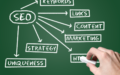 Tìm hiểu về dịch vụ seo từ a -z | Bật mí quy trình tự triển khai SEO