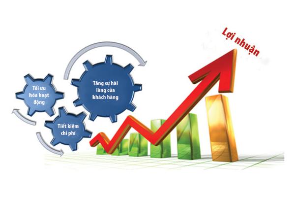 Nâng cao lợi thế cạnh tranh và lợi nhuận cho các doanh nghiệp