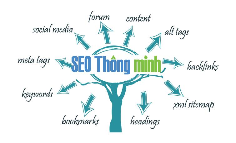 Dịch vụ seo của Seo Thông Minh luôn đem đến cho khách hàng nhiều hiệu quả.