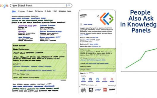 Cách mở rộng nhận diện thương hiệu với PAA( hộp gợi ý kết quả tìm kiếm)