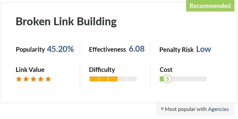Xây dựng liên kết - link building