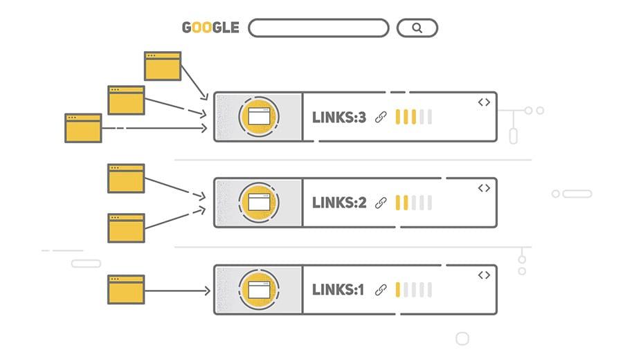 xây dựng liên kết