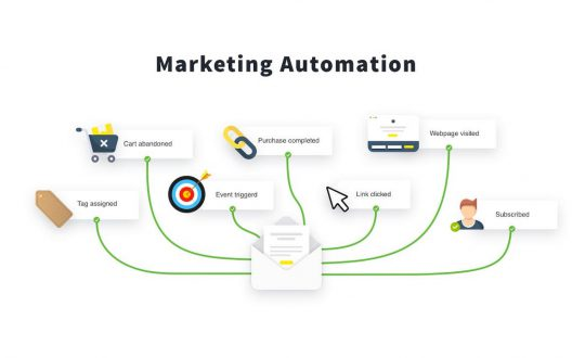 Marketing Oniline 13 công cụ tuyệt vời để tự động hóa