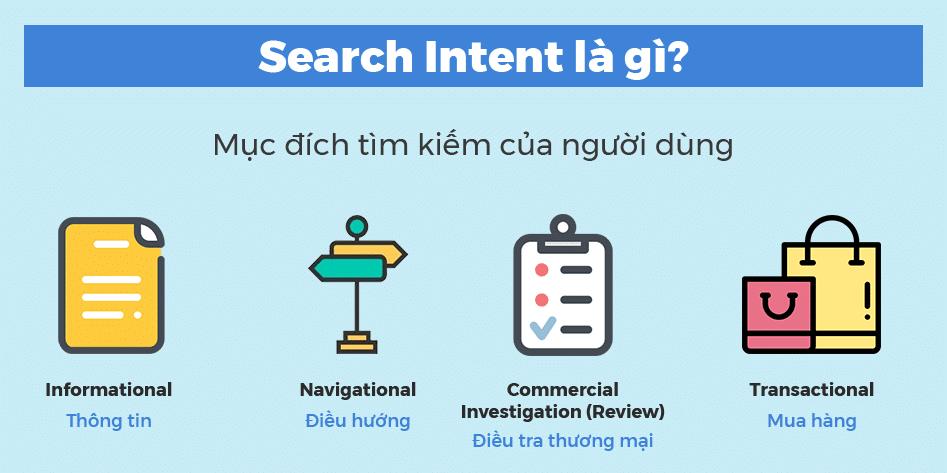 Search Intent là gì